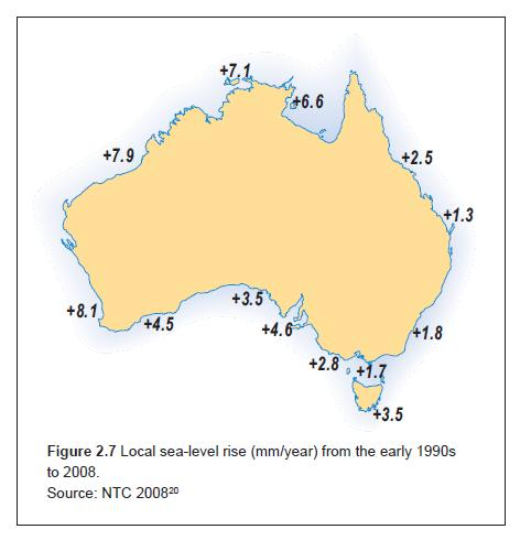 Australian sea level rises exaggerated by 8 fold (or maybe