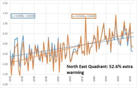 NE quad chart