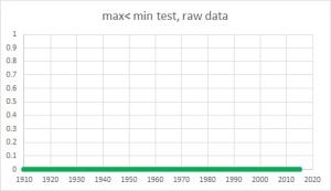 minmax Aust raw