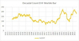 pos EHF days marble bar 2