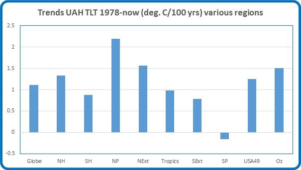 Trends 1978 now mar 16