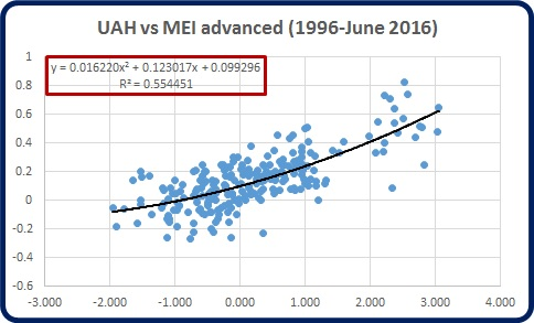mei monthly advd 5m w uah 96-16