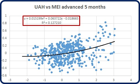 mei monthly advd 5m w uah
