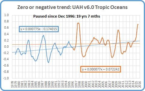 pause jun16 tropic oceans