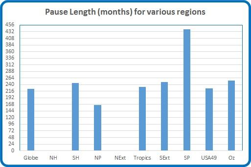 Pause length jun 16