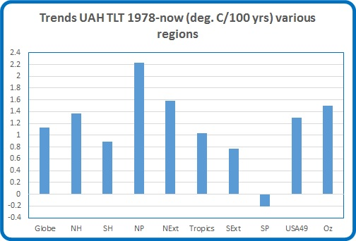 Trends 1978 jun 16