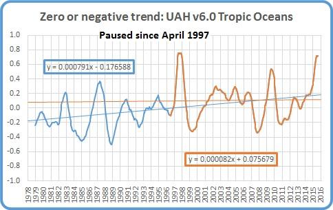 Pause july 16 tropic ocean