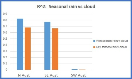 chart-seasonal-r2