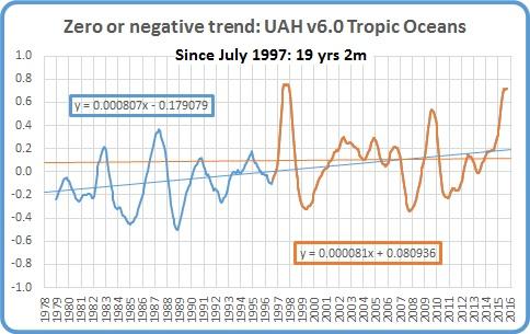 pause-aug-16-tropic-oceans