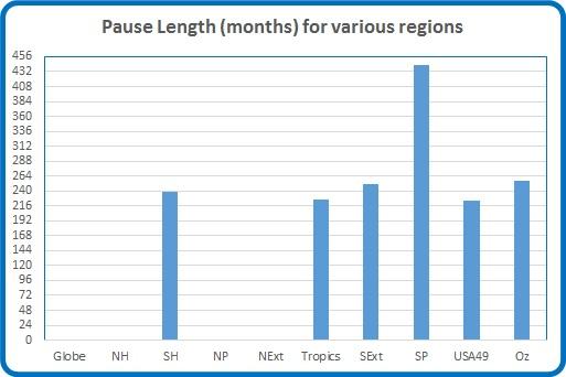 pause-length-aug-16