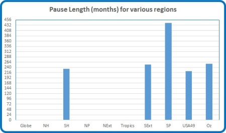 pause-length-sep16