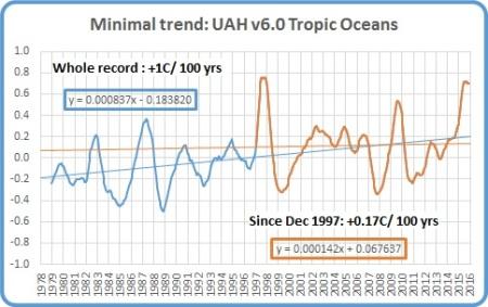 pause-oct-16-tropic-oceans