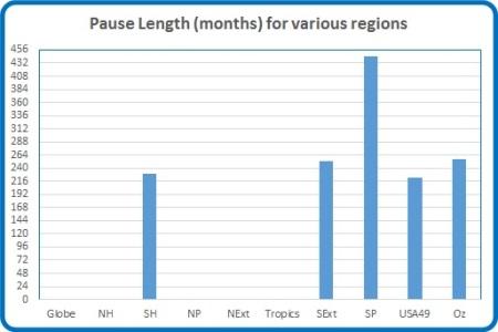 pause-length-nov-16