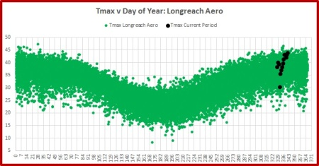 whole-yr-longreach-aero