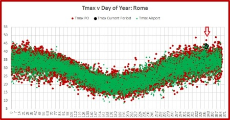 whole-yr-roma