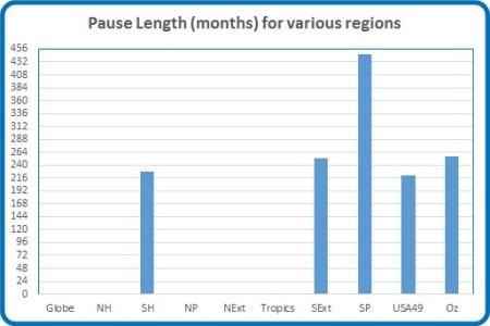 pause-length-dec-16