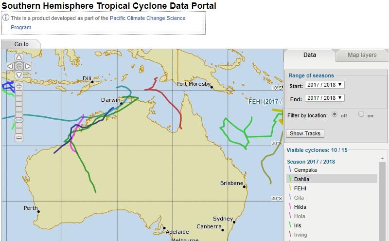 Cyclone portal
