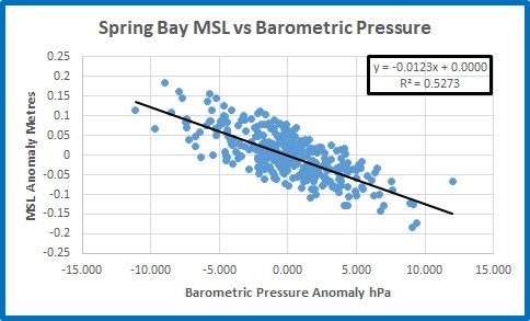 SpringBay MSL vs Press.jpg