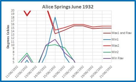 Alice june 32 min2
