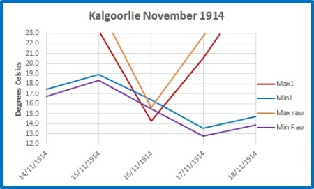 Kalgoorlie Ac1