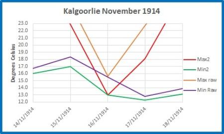 Kalgoorlie Ac2