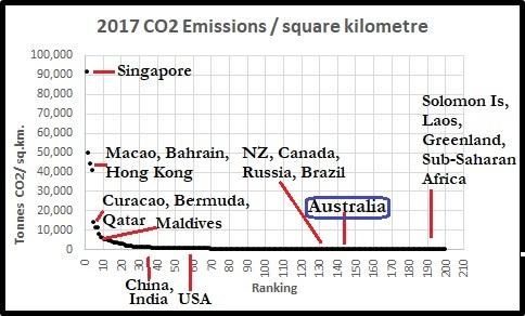 CO2persqkm