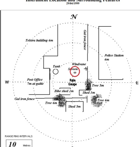 Maitland plan 1999