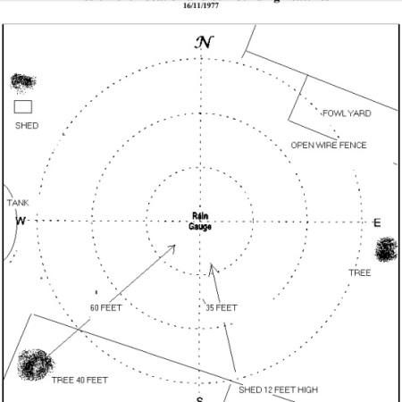 Warooka plan 1977