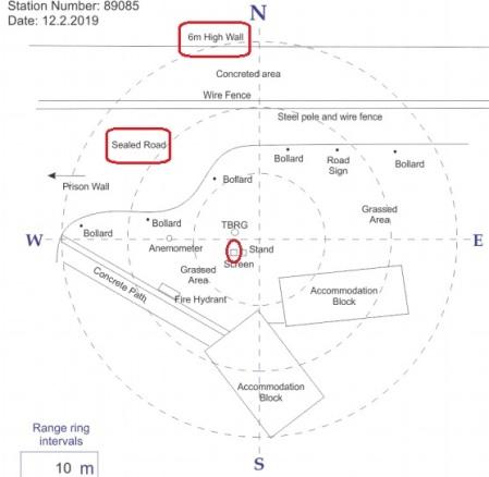 Ararat plan