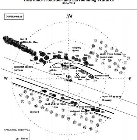 Dover plan2014