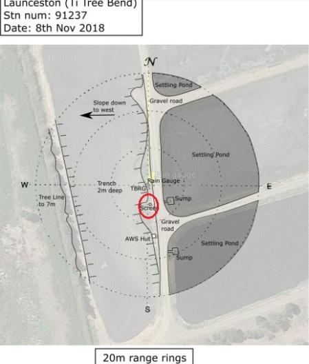 Launceston plan 2018