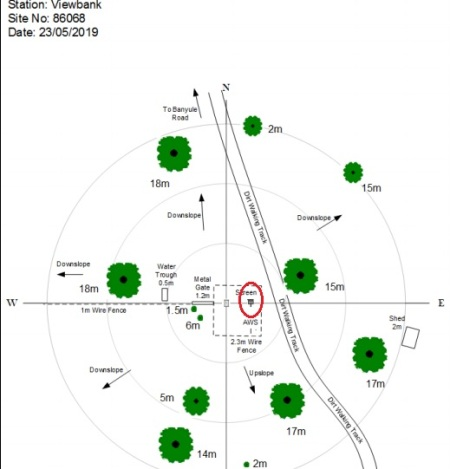 Viewbank plan