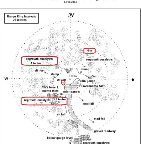 Warra plan 2004