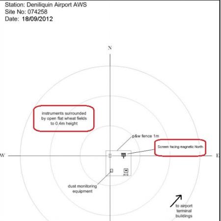 Deniliquin plan2012