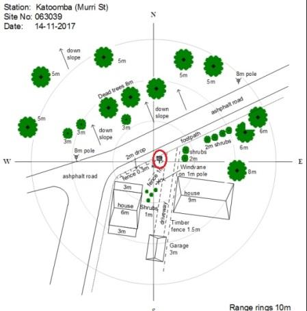 Katoomba plan2017