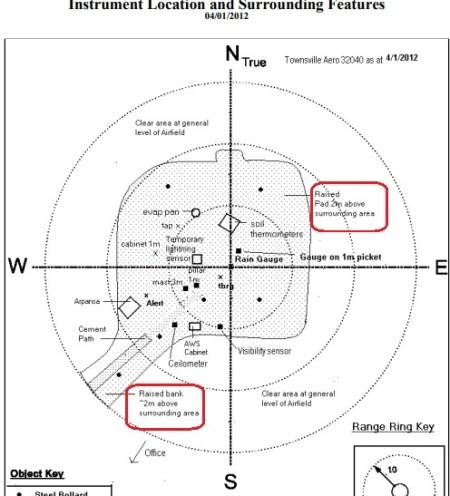 Townsville plan2012B