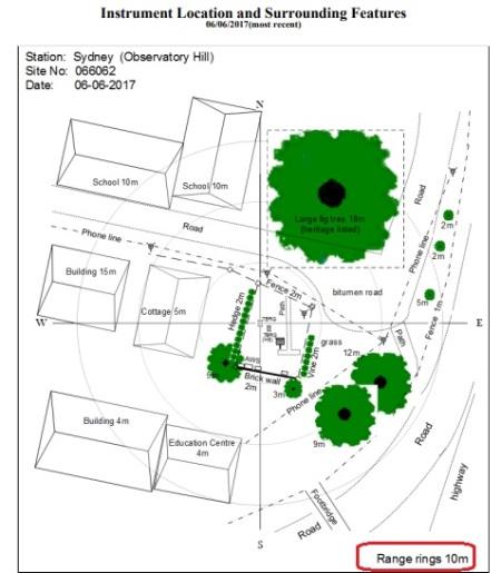 Sydneysiteplan